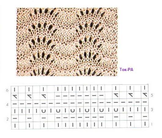 Узоры для вязания спицами с описанием волнами