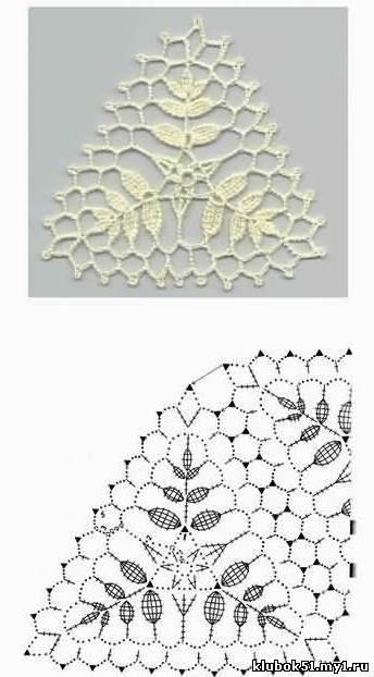 Схема вязания крючком треугольного мотива. Схемы вязания мотивов. Просмотров: 9252 Добавил: Madama Дата. 29.10.2009